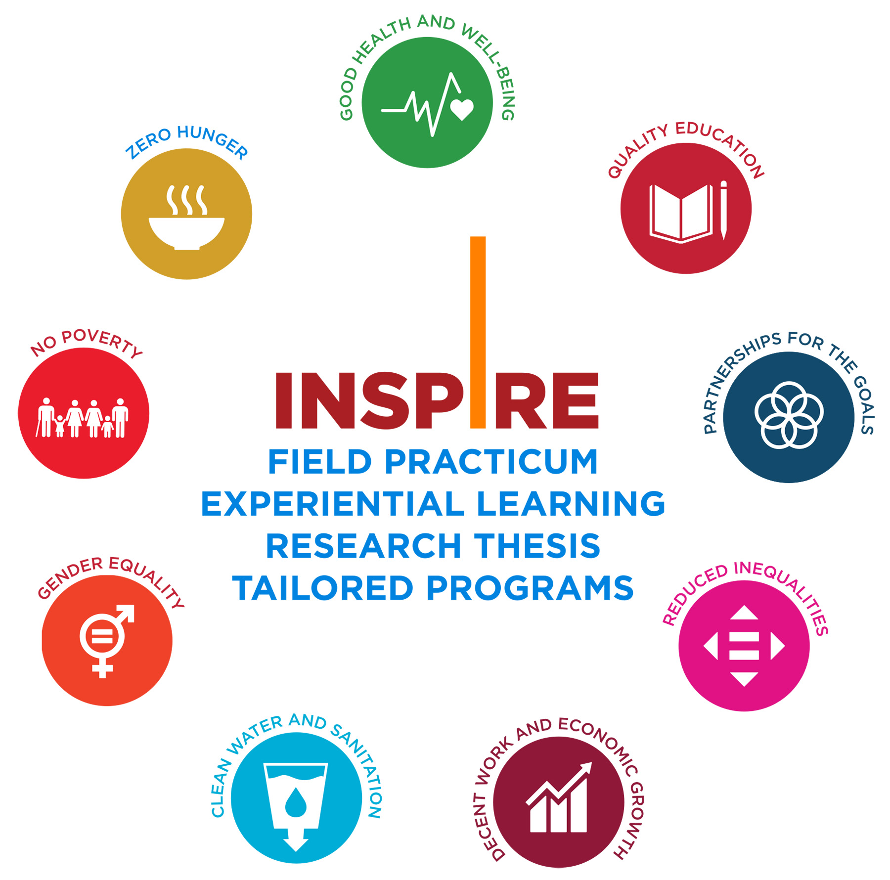 INSPIRE - An Interactive Novel Support Program for Innovation, Research and Entrepreneurship